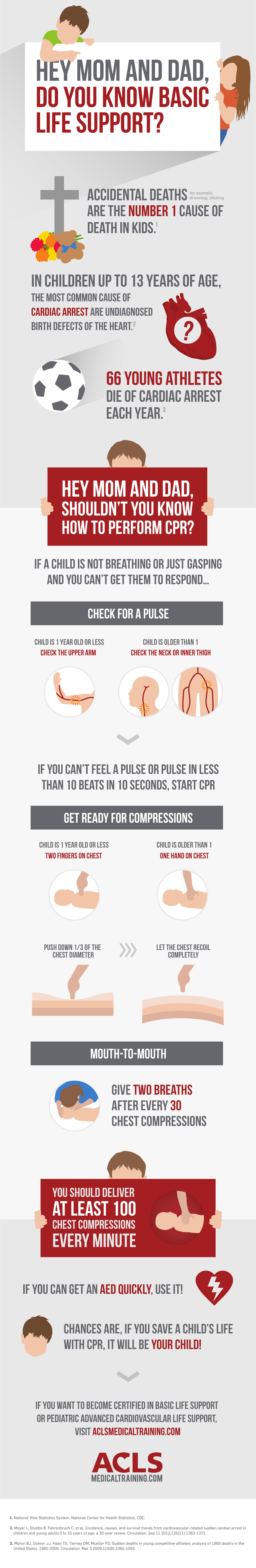 Parents - Do you know CPR?